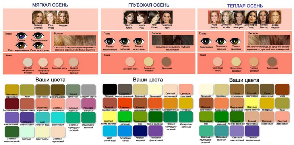 Цвет волос для тип осень