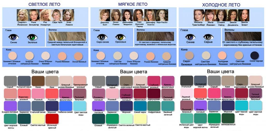 Цвет волос для цветотипа лето с голубыми глазами