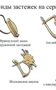 Виды застежек на сережках: плюсы, минусы, самые надежные варианты