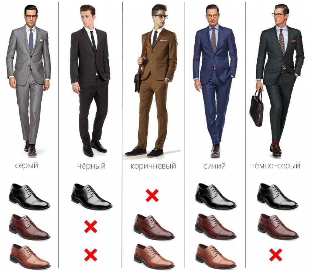 Правила сочетаний мужского костюма и туфлей