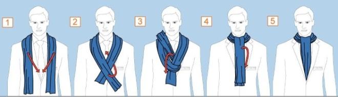 известным благодаря способы завязывания шарфов для мужчин в картинках одна самых популярных