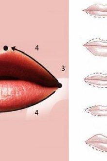 Коррекция лица макияжем