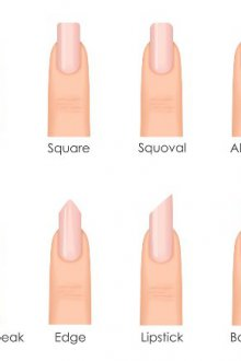 Выбор формы ногтей