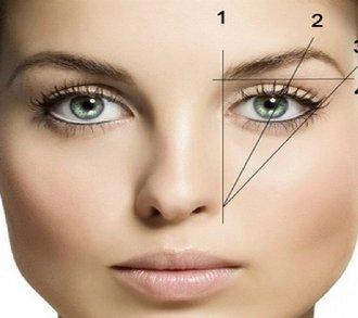 Как подобрать форму бровей для круглого лица