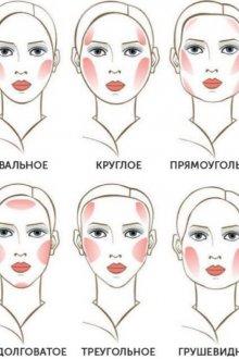 Особенность формы лица