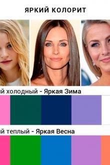 Характеристика цветотипа