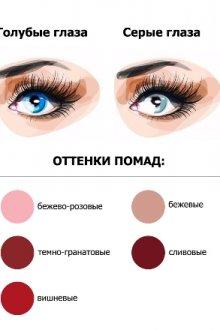 Выбор помады для брюнеток по цвету глаз